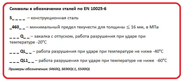 Обозначення сталей по EN 10025-6