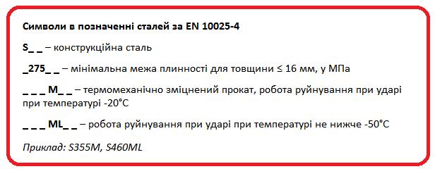 Позначення сталей за EN 10025-4