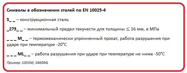 Обозначення сталей по EN 10025-4