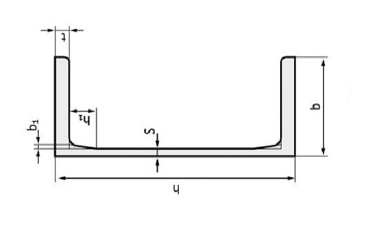 Обозначение размеров швеллера